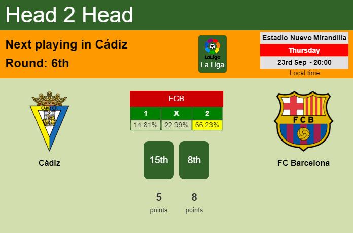 h2h prediction cdiz vs fc barcelona odds preview