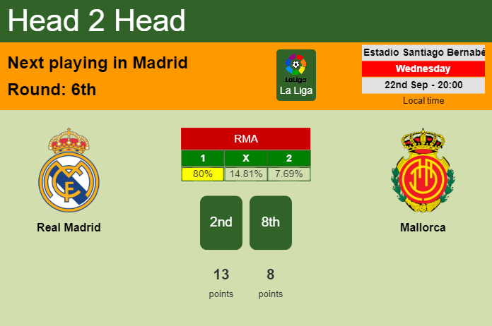 real madrid vs mallorca - photo #20
